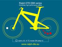 Ralph DTE EBK Series