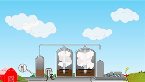 Produzione di biogas da reflui zootecnici - Impianto realizzato da Michigan State University