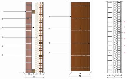 Schiuma isolante per muri installazione climatizzatore - Coibentare una parete interna ...