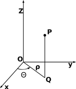 coordinate_curvilinee_cilindriche.jpg