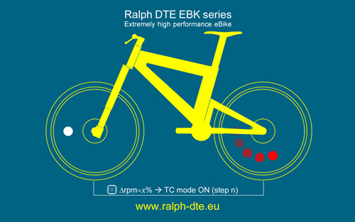 ralph_dte_ebk_series